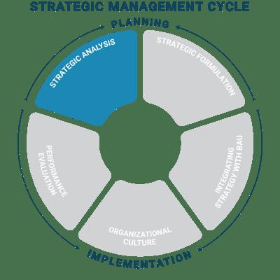 strategic-analysis-image